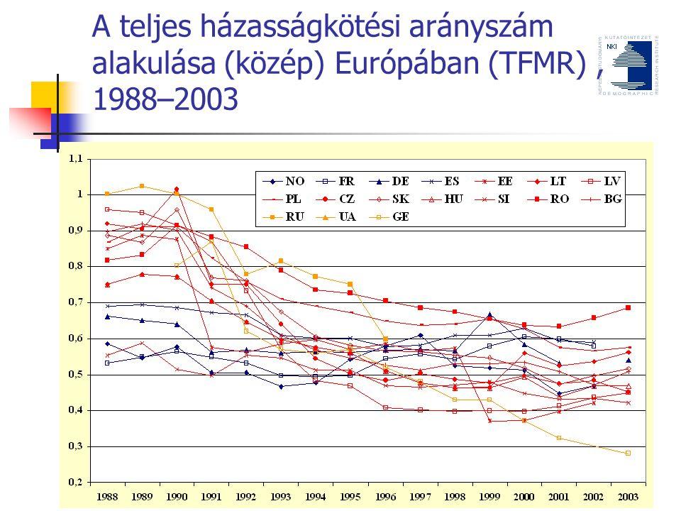 A teljes házasságkötési arányszám alakulása (közép) Európában (TFMR) , 1988–2003