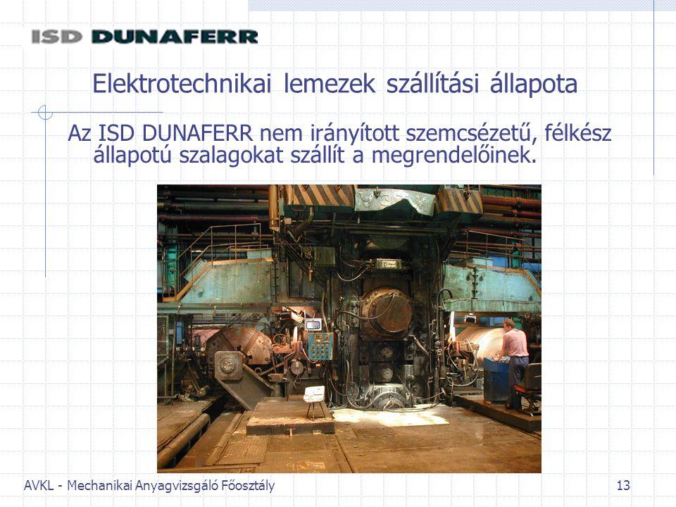 Elektrotechnikai lemezek szállítási állapota