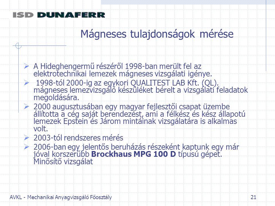 Mágneses tulajdonságok mérése