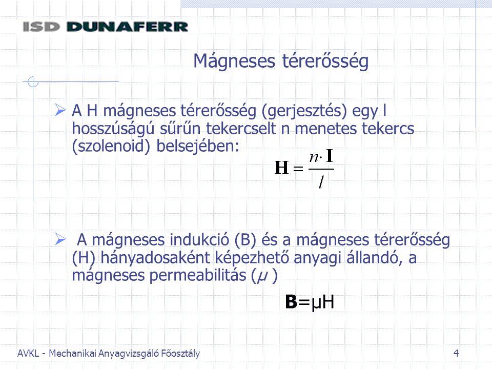 B=µH Mágneses térerősség