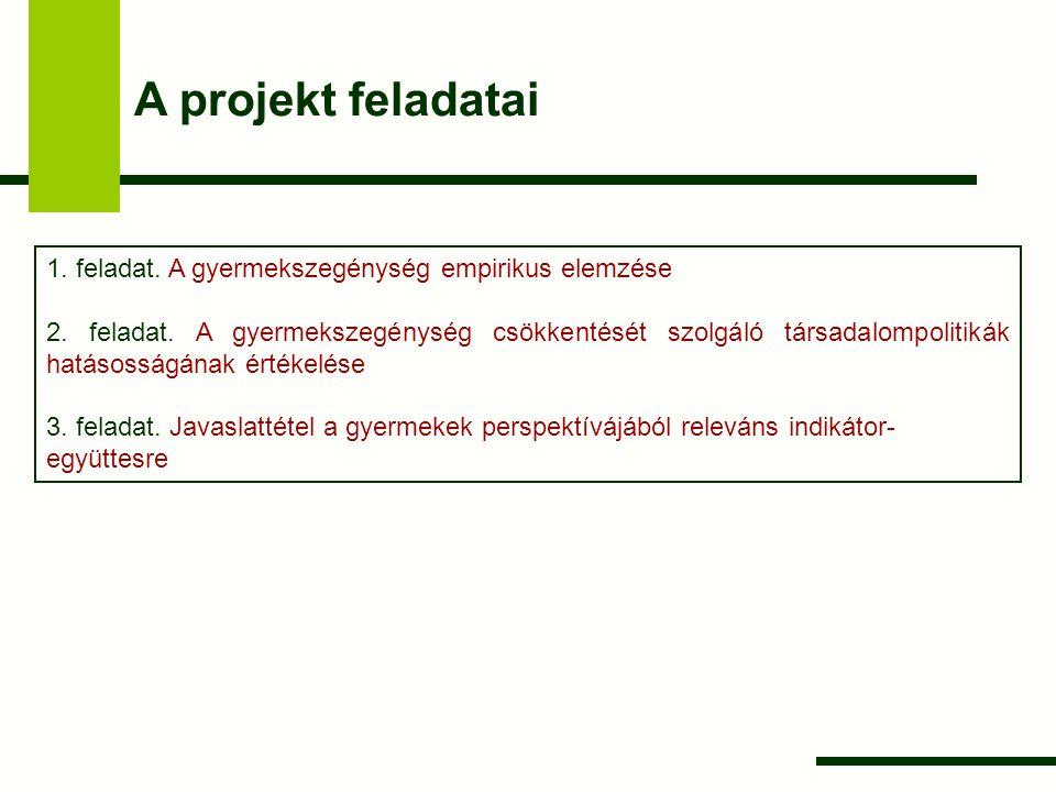 A projekt feladatai 1. feladat. A gyermekszegénység empirikus elemzése