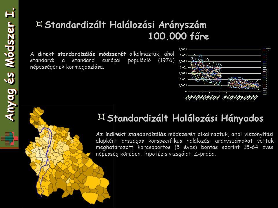 Standardizált Halálozási Hányados