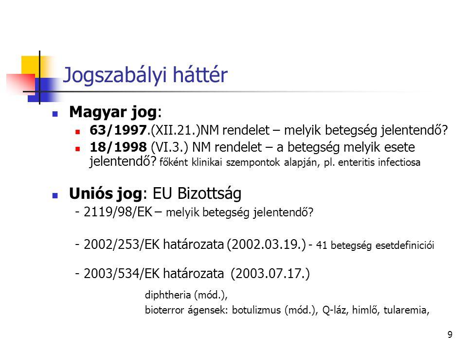 Jogszabályi háttér diphtheria (mód.), Magyar jog: