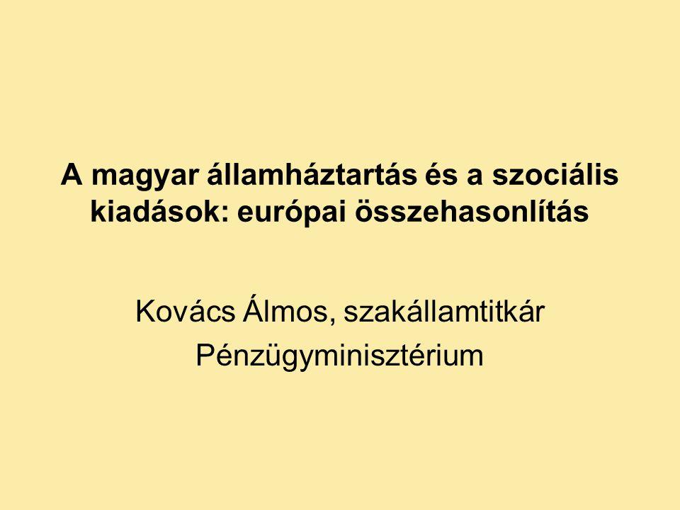 Kovács Álmos, szakállamtitkár Pénzügyminisztérium