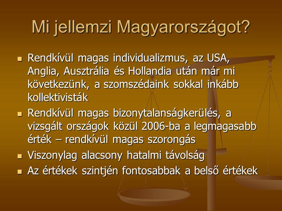 Mi jellemzi Magyarországot