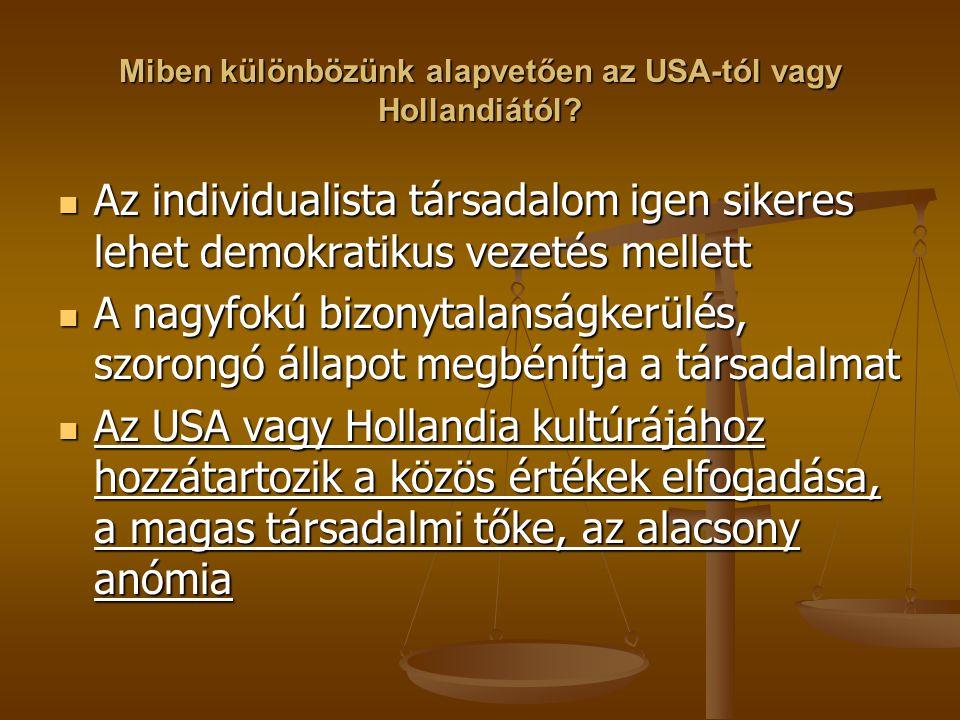 Miben különbözünk alapvetően az USA-tól vagy Hollandiától