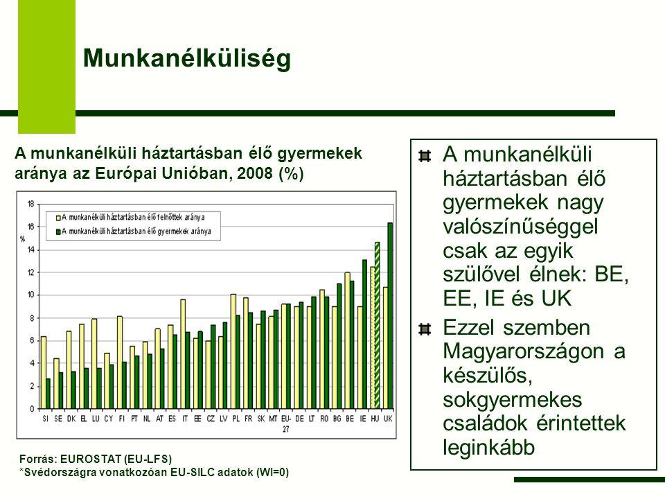 Munkanélküliség A munkanélküli háztartásban élő gyermekek aránya az Európai Unióban, 2008 (%)