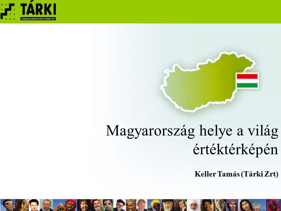 Magyarország helye a világ értéktérképén