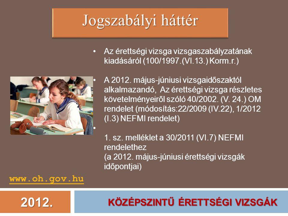 Jogszabályi háttér www.oh.gov.hu KÖZÉPSZINTŰ ÉRETTSÉGI VIZSGÁK