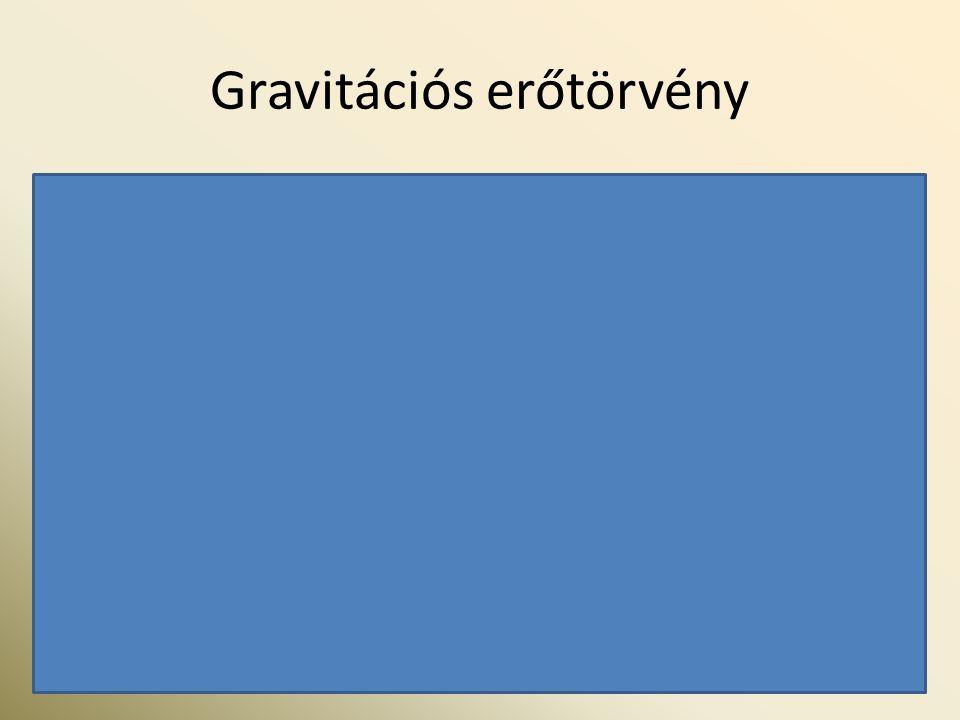 Gravitációs erőtörvény