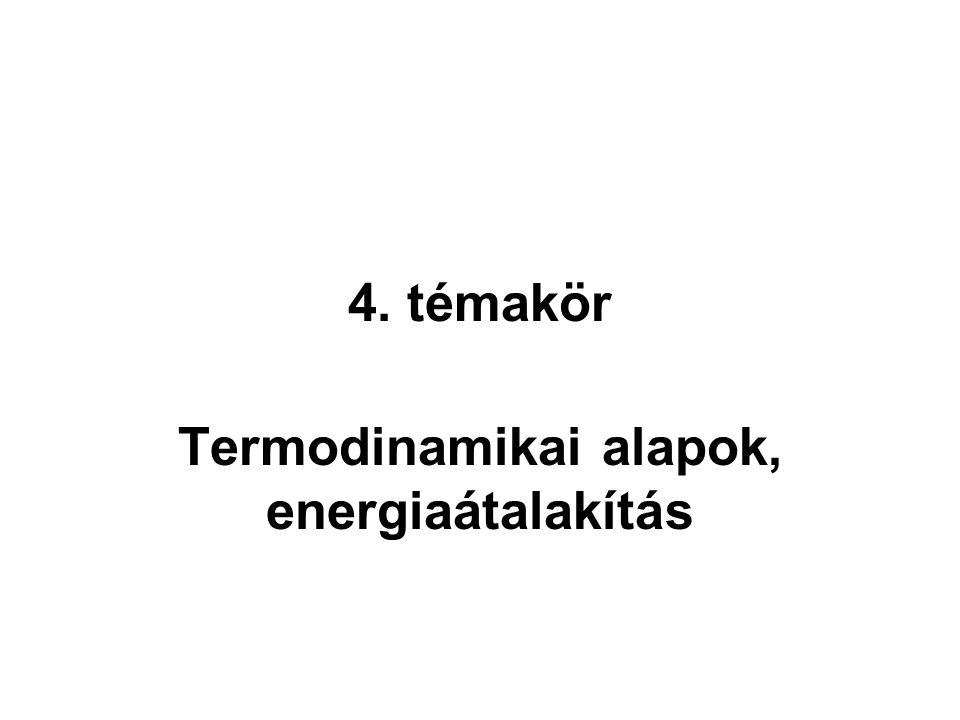 Termodinamikai alapok, energiaátalakítás