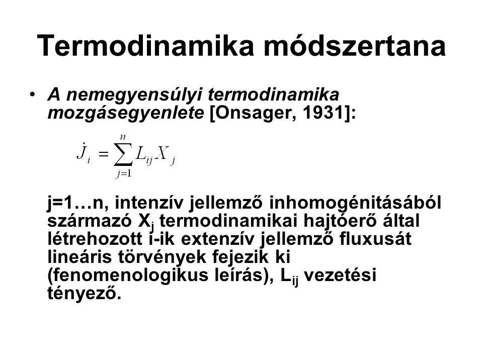 Termodinamika módszertana