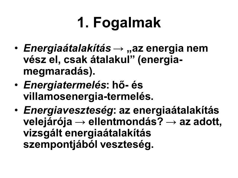 """1. Fogalmak Energiaátalakítás → """"az energia nem vész el, csak átalakul (energia-megmaradás). Energiatermelés: hő- és villamosenergia-termelés."""