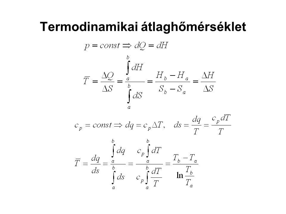 Termodinamikai átlaghőmérséklet