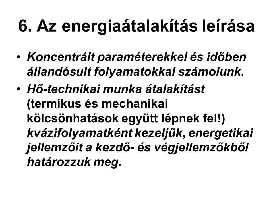 6. Az energiaátalakítás leírása