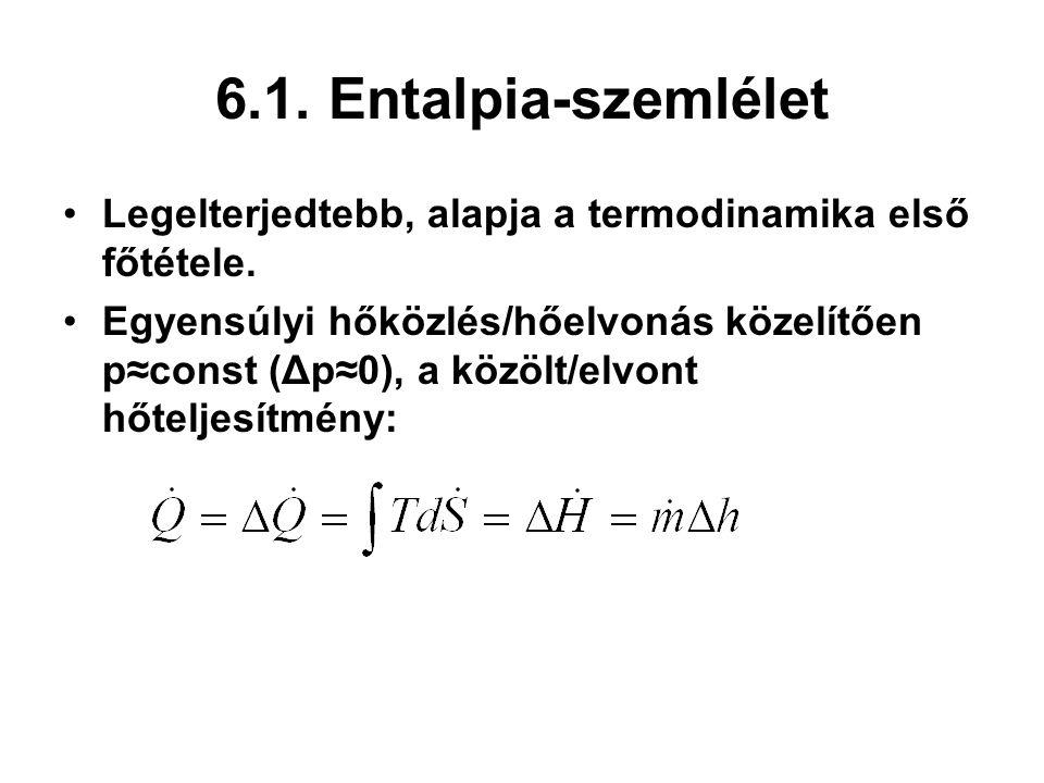 6.1. Entalpia-szemlélet Legelterjedtebb, alapja a termodinamika első főtétele.