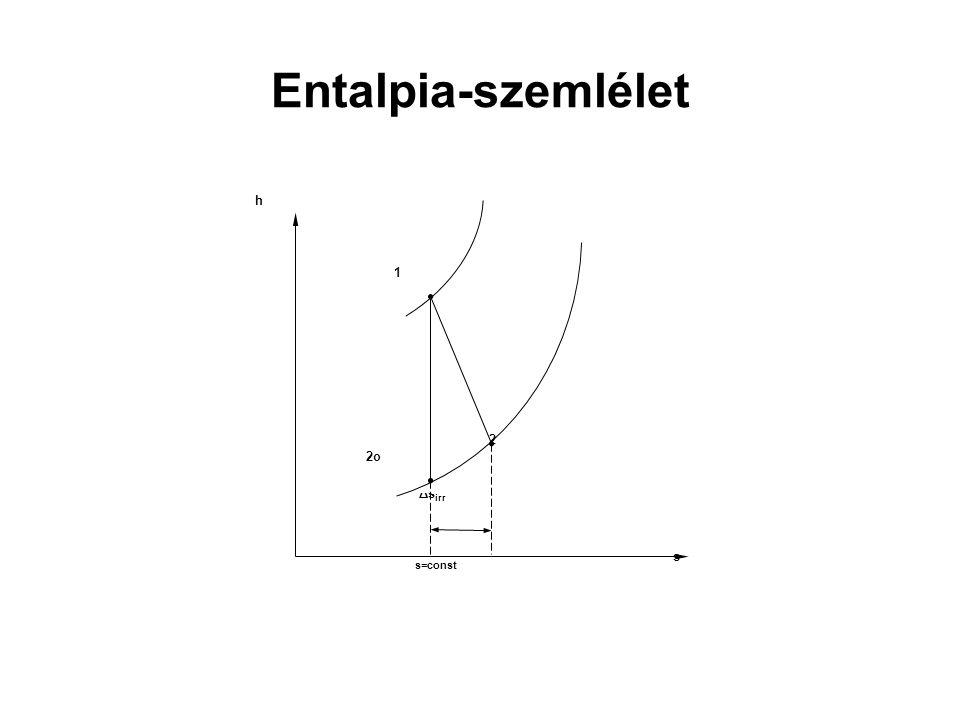 Entalpia-szemlélet 2 s=const h s Δsirr 1 2o