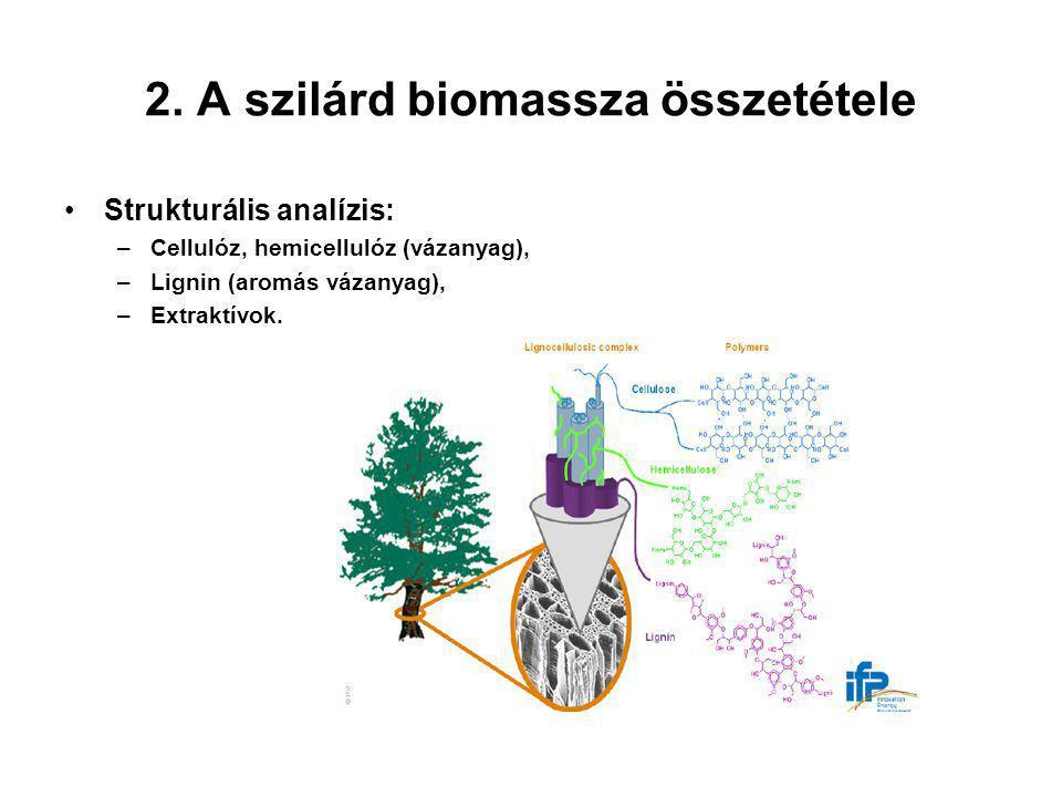 2. A szilárd biomassza összetétele
