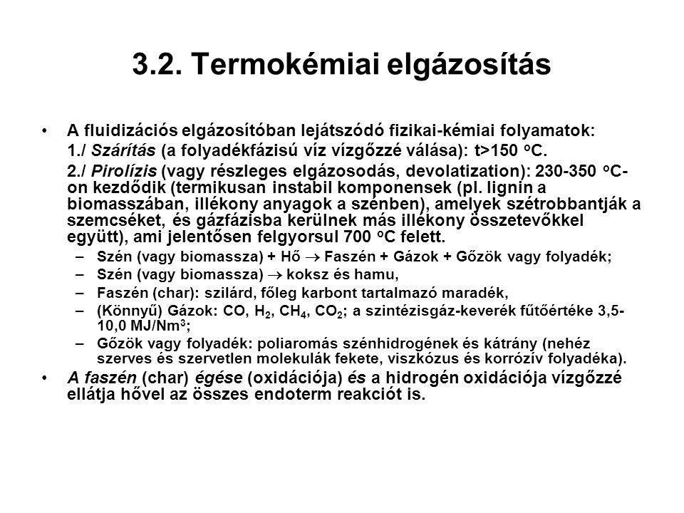3.2. Termokémiai elgázosítás