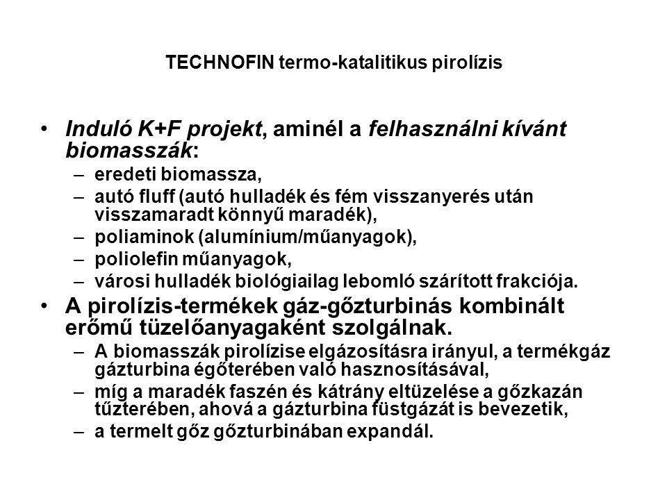 TECHNOFIN termo-katalitikus pirolízis