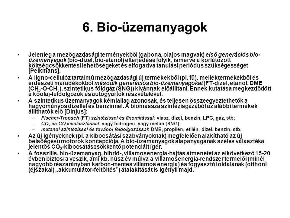 6. Bio-üzemanyagok