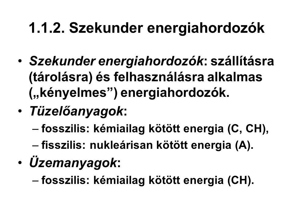 1.1.2. Szekunder energiahordozók