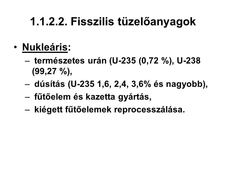 1.1.2.2. Fisszilis tüzelőanyagok
