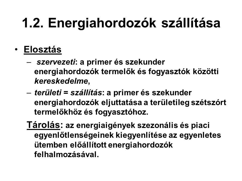 1.2. Energiahordozók szállítása