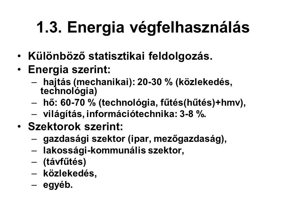 1.3. Energia végfelhasználás