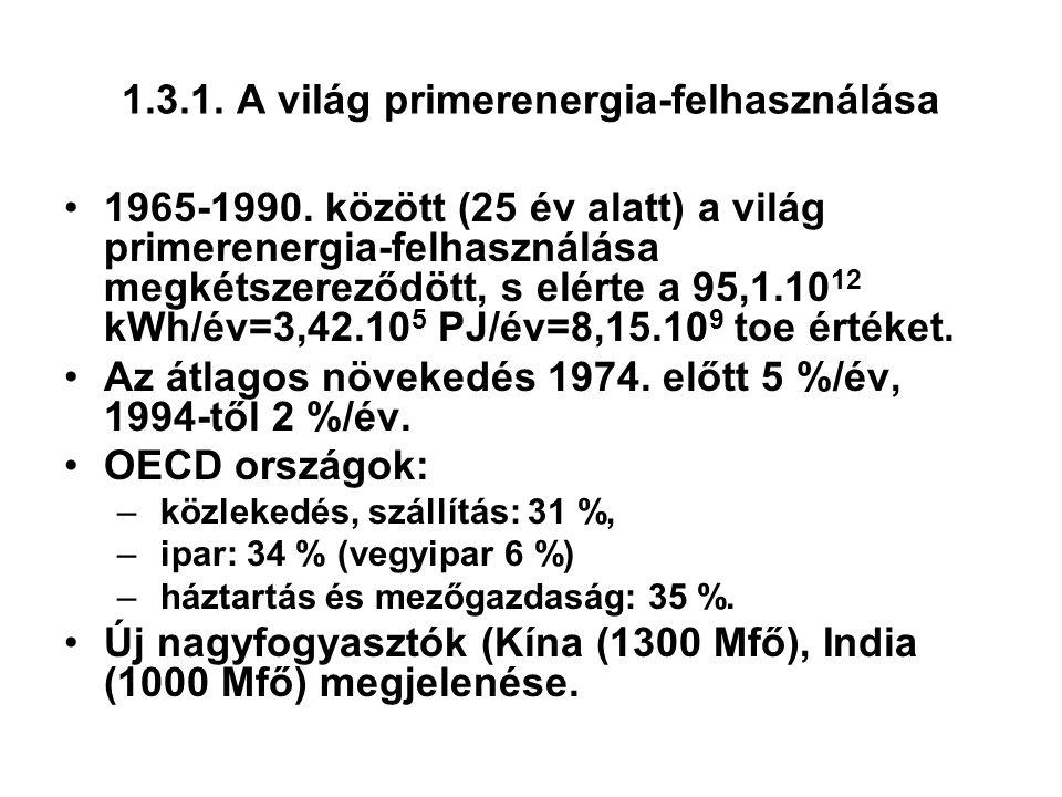 1.3.1. A világ primerenergia-felhasználása