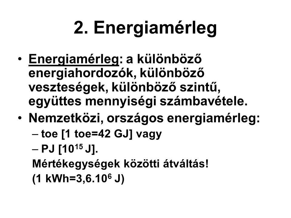 2. Energiamérleg Energiamérleg: a különböző energiahordozók, különböző veszteségek, különböző szintű, együttes mennyiségi számbavétele.