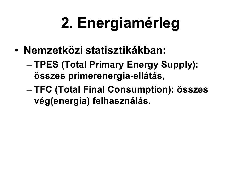 2. Energiamérleg Nemzetközi statisztikákban: