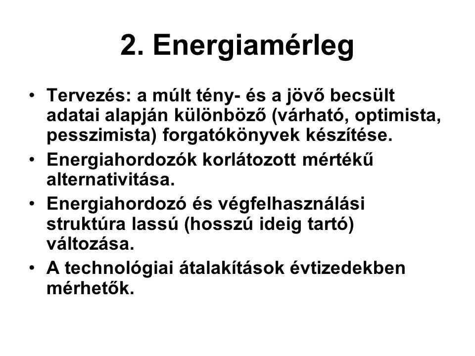 2. Energiamérleg Tervezés: a múlt tény- és a jövő becsült adatai alapján különböző (várható, optimista, pesszimista) forgatókönyvek készítése.