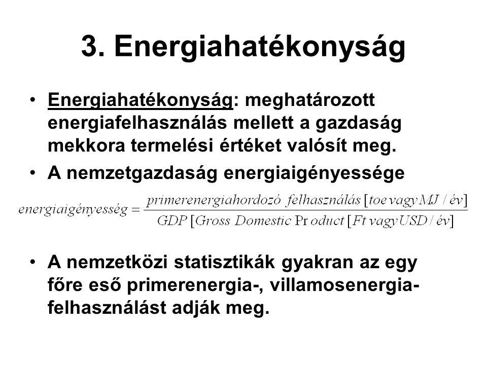 3. Energiahatékonyság Energiahatékonyság: meghatározott energiafelhasználás mellett a gazdaság mekkora termelési értéket valósít meg.