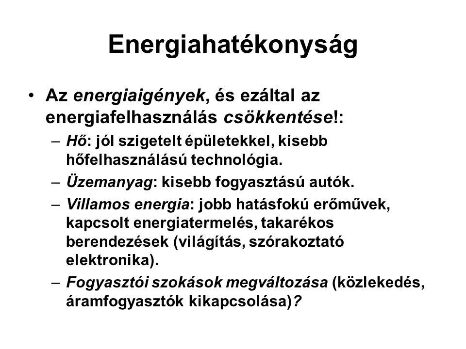 Energiahatékonyság Az energiaigények, és ezáltal az energiafelhasználás csökkentése!: