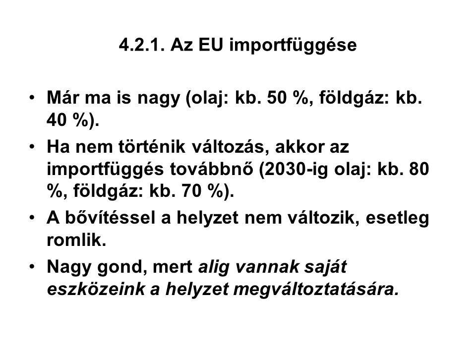 4.2.1. Az EU importfüggése Már ma is nagy (olaj: kb. 50 %, földgáz: kb. 40 %).