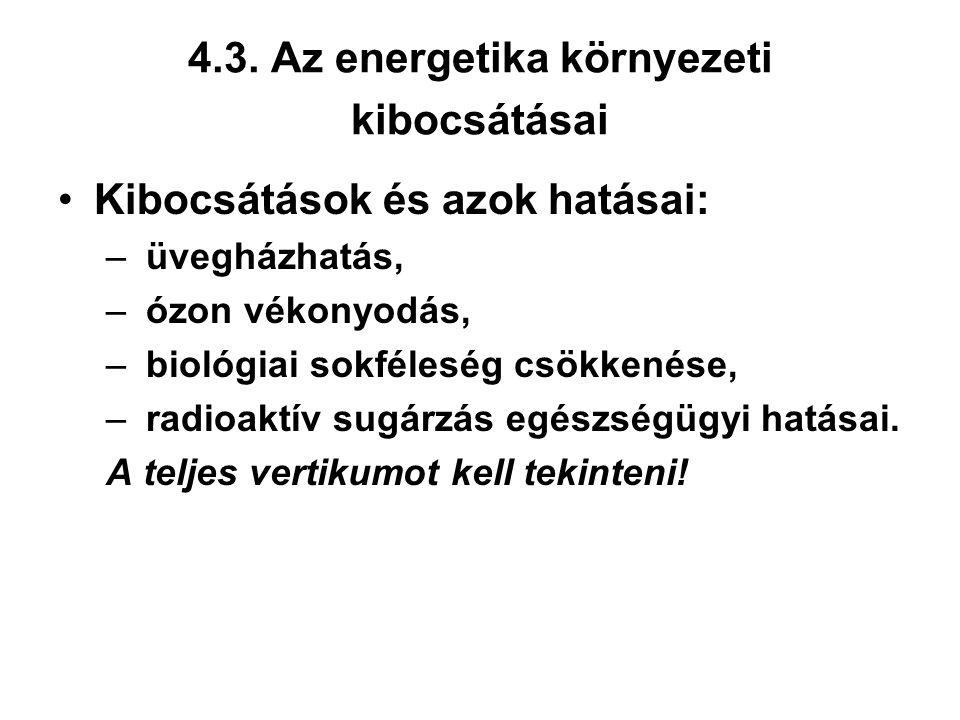 4.3. Az energetika környezeti kibocsátásai