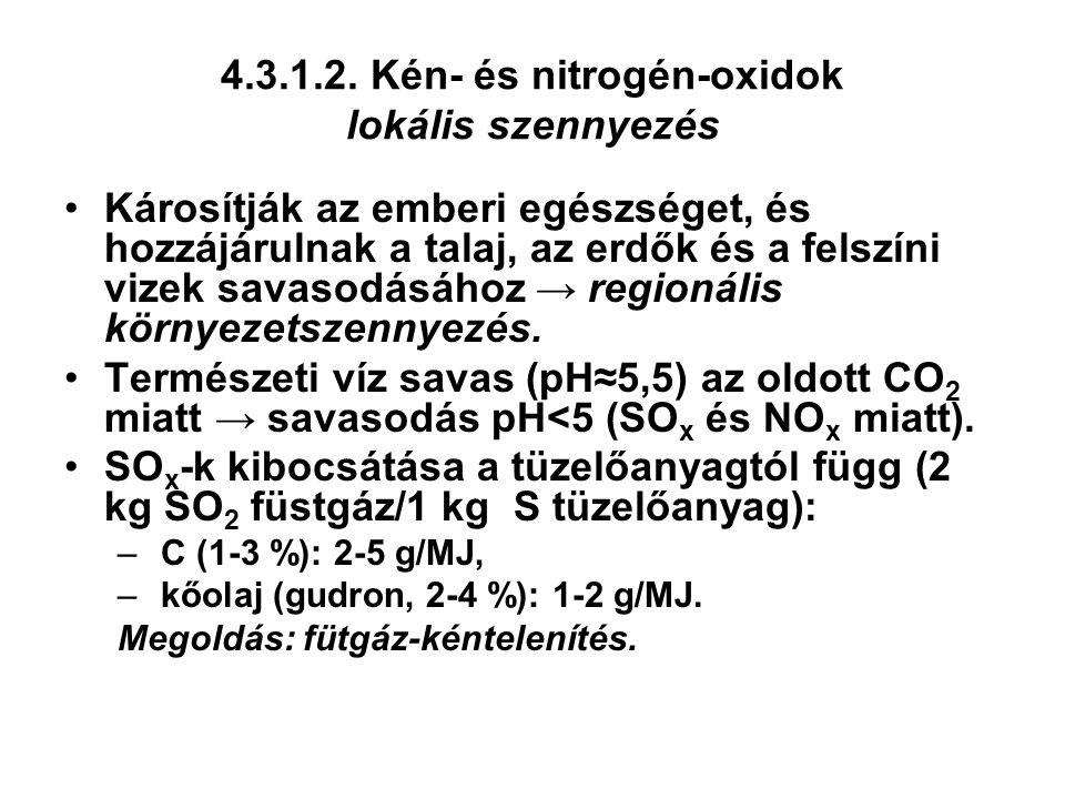 4.3.1.2. Kén- és nitrogén-oxidok lokális szennyezés