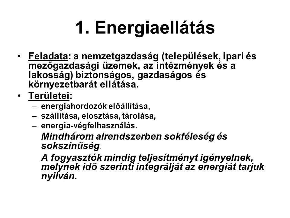 1. Energiaellátás