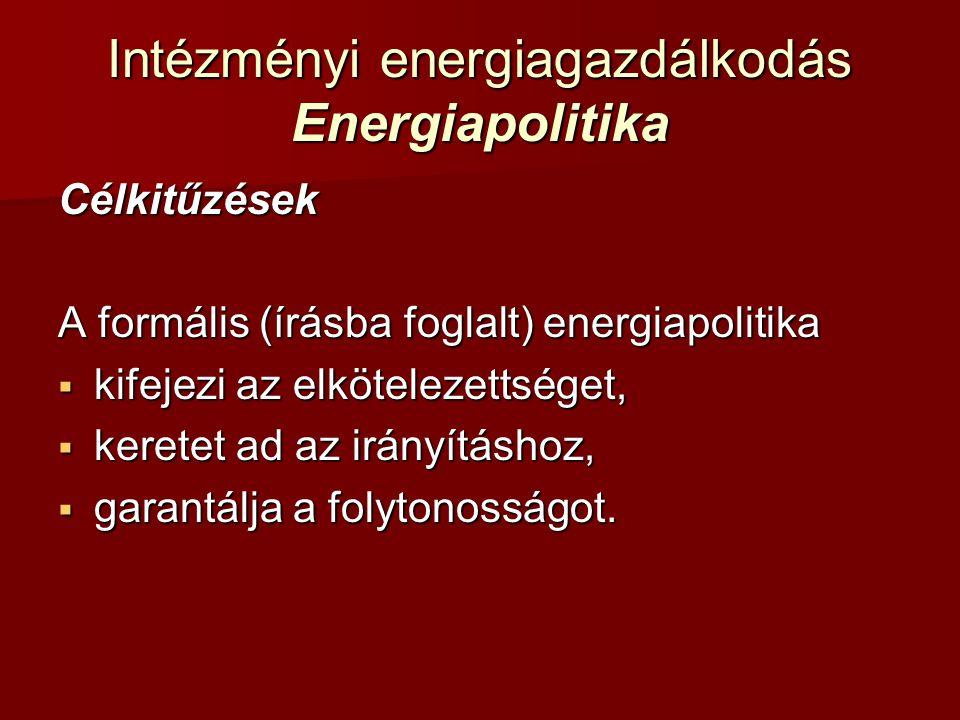 Intézményi energiagazdálkodás Energiapolitika