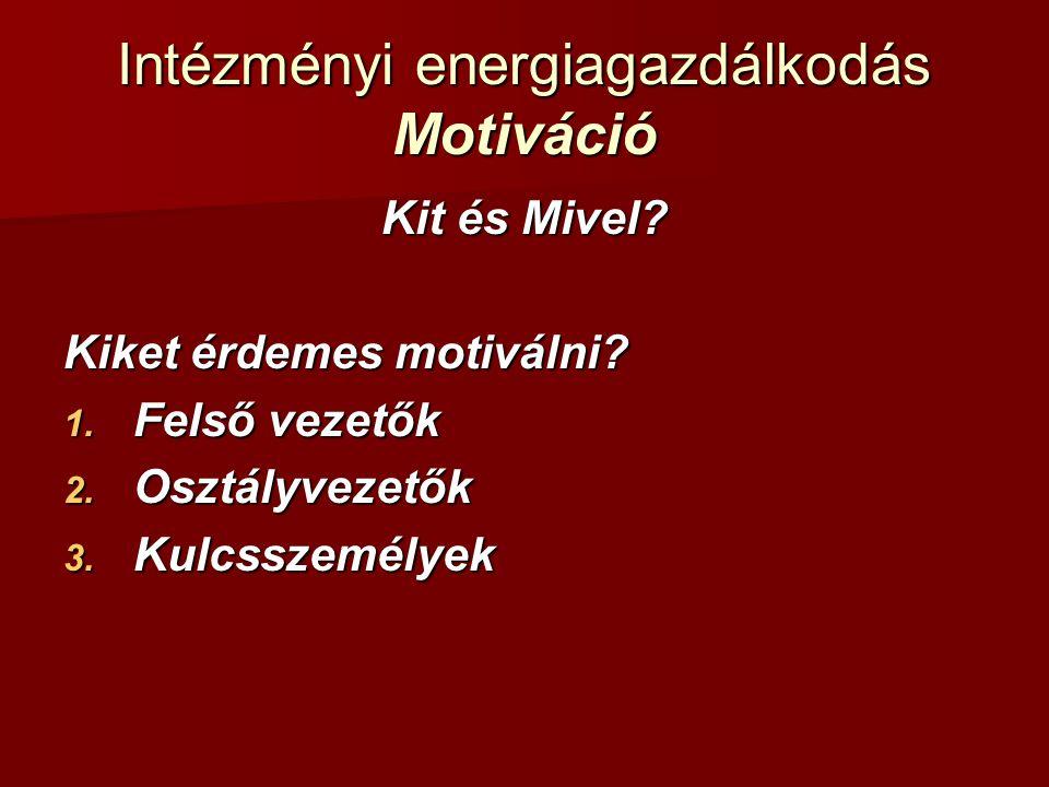 Intézményi energiagazdálkodás Motiváció