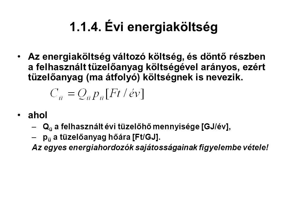 1.1.4. Évi energiaköltség