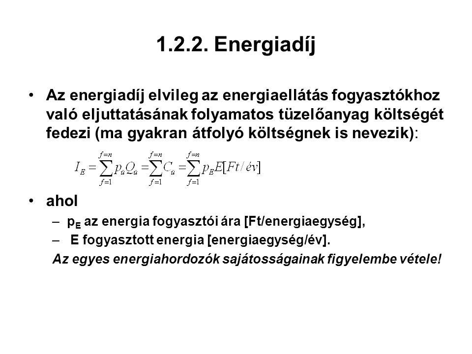 1.2.2. Energiadíj