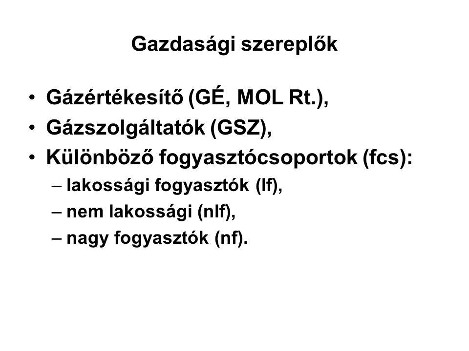 Gázértékesítő (GÉ, MOL Rt.), Gázszolgáltatók (GSZ),