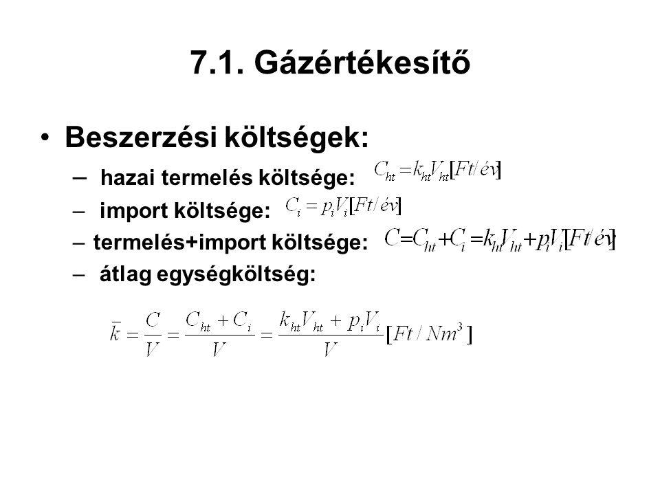 7.1. Gázértékesítő Beszerzési költségek: hazai termelés költsége: