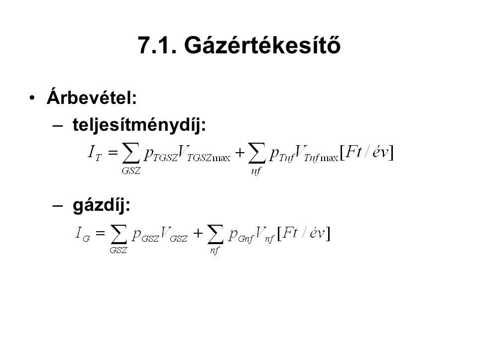 7.1. Gázértékesítő Árbevétel: teljesítménydíj: gázdíj: