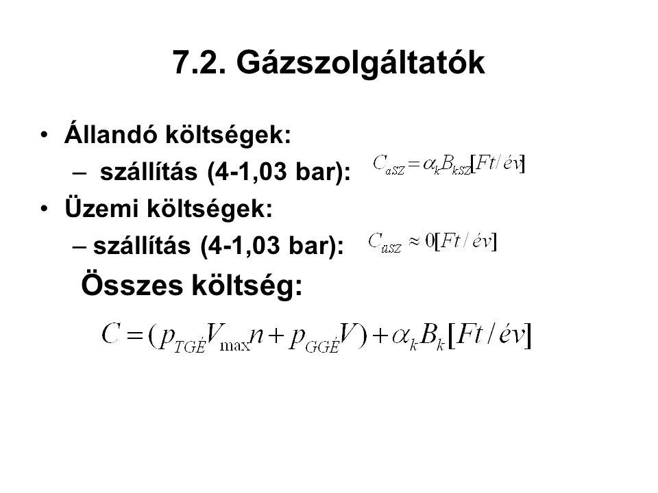 7.2. Gázszolgáltatók Összes költség: Állandó költségek: