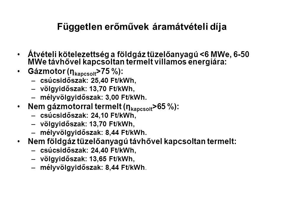 Független erőművek áramátvételi díja