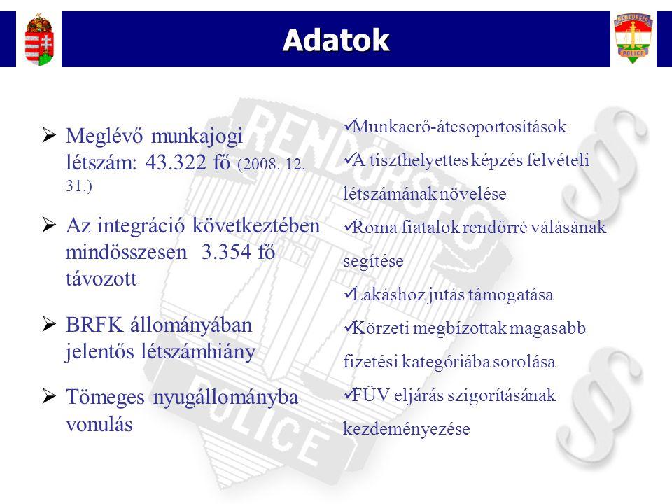Adatok Meglévő munkajogi létszám: 43.322 fő (2008. 12. 31.)