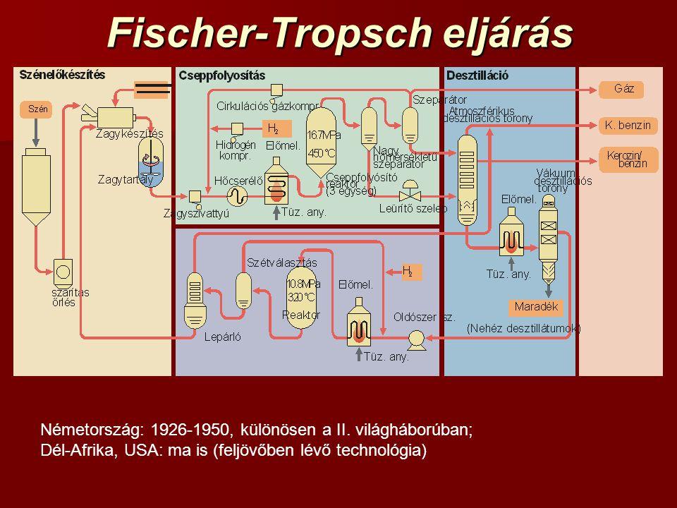 Fischer-Tropsch eljárás